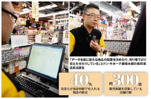 ●店舗内のパソコンで日々得る販売実績を売り場作りに生かす
