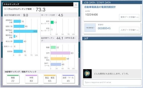 フォーラムエンジニアリングの営業担当者向けシステムの画面例