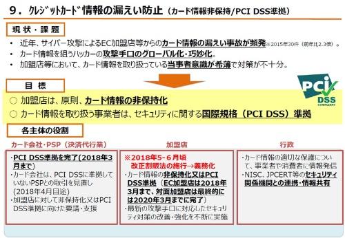 図1●クレジットカード情報を扱う場合、カード情報の非保持化かPCI DSS準拠が義務付けられる
