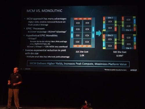 写真1●MCMのコストについて語る米AMDのKevin Lepak氏