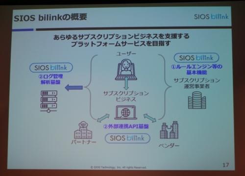 SIOS bilinkの概要