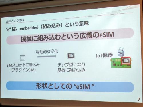 写真3●eSIMの特徴