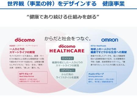 NTTドコモをパートナーにヘルスケア事業の世界観をデザイン