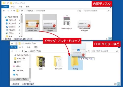 図1 消えては困るファイルはコピーを作成。同じディスク内ではなく、別のディスクやUSBメモリーなどを使えば安全性は高くなる。エクスプローラーでコピー元とコピー先のウインドウを開き、ドラッグ・アンド・ドロップでバックアップできる
